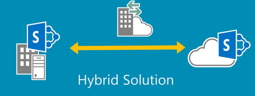 SharePoint-Office-365-Hybrid-Solution